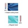 Instant Cooling Towels ICT025